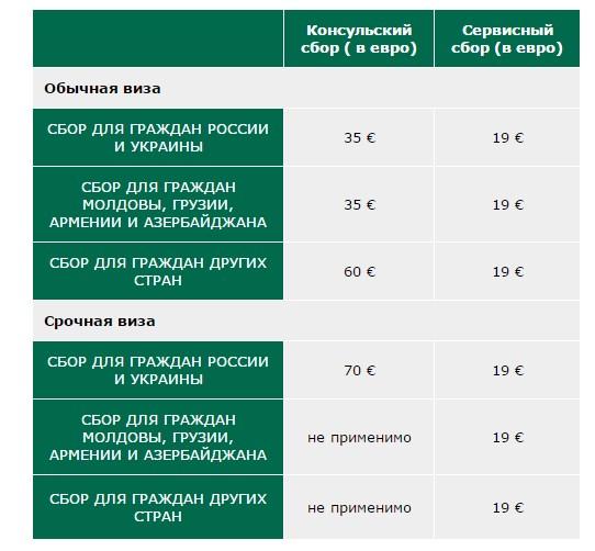 сколько стоит виза в болгарию